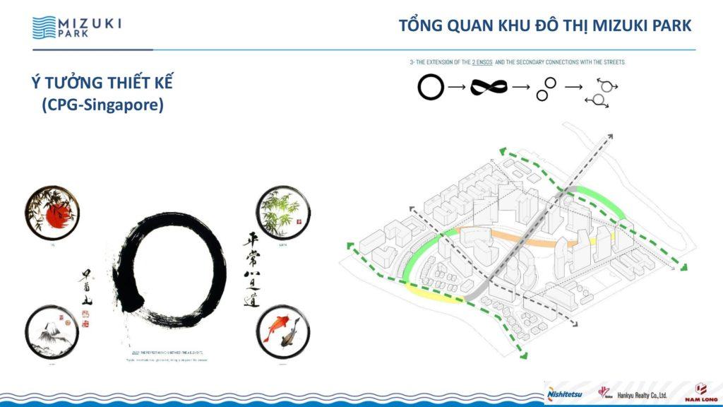Vòng tròn ENSO được lồng vào khu đô thị Mizuki Park