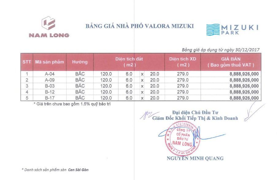 Bảng giá Nhà phố Valora Mizuki Nam Long Bình Chánh