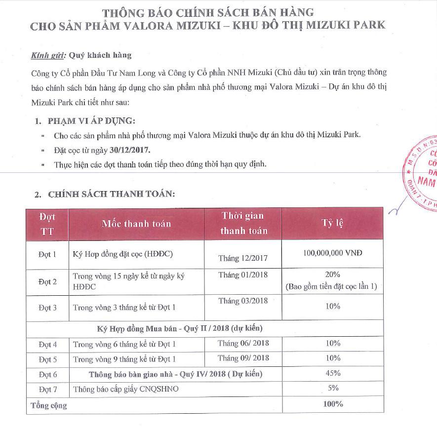 Phương thức thanh toán nhà phố thương mại Valora Mizuki Nam Long Bình Chánh