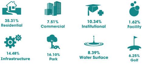 TIEN ICH WATERPOINT NAM LONG - Waterpoint Long An - Dự án bất động sản được chờ đợi nhất năm 2019