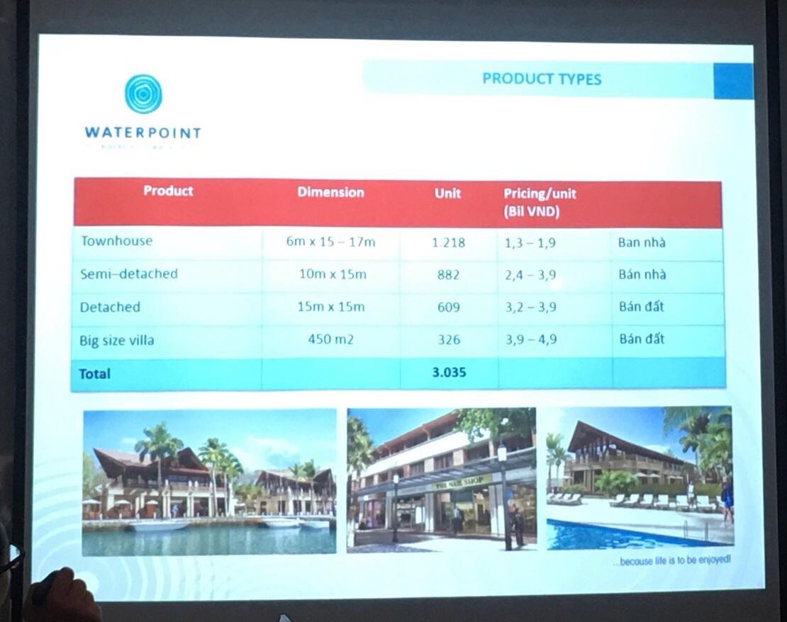 Bảng giá dự kiến dự án Waterponit Nam Long