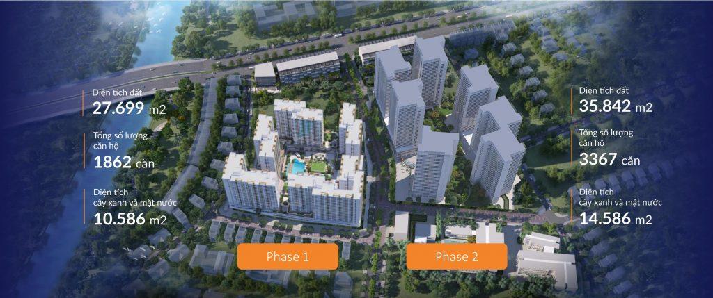 Tổng quan dự án Akari City Bình Tân